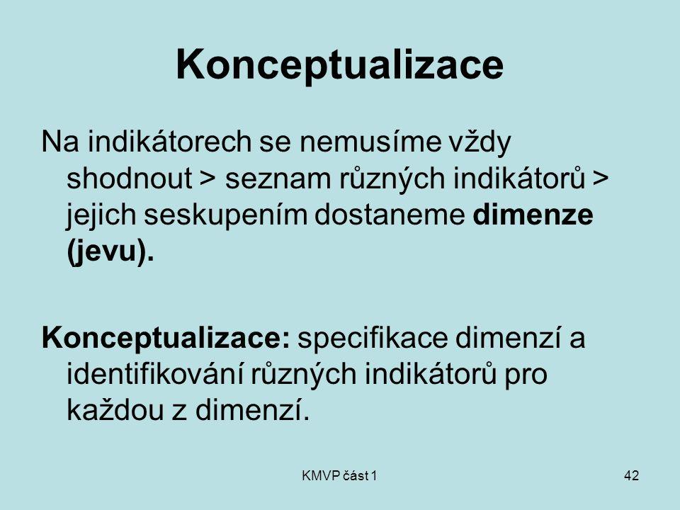 KMVP část 142 Konceptualizace Na indikátorech se nemusíme vždy shodnout > seznam různých indikátorů > jejich seskupením dostaneme dimenze (jevu). Konc