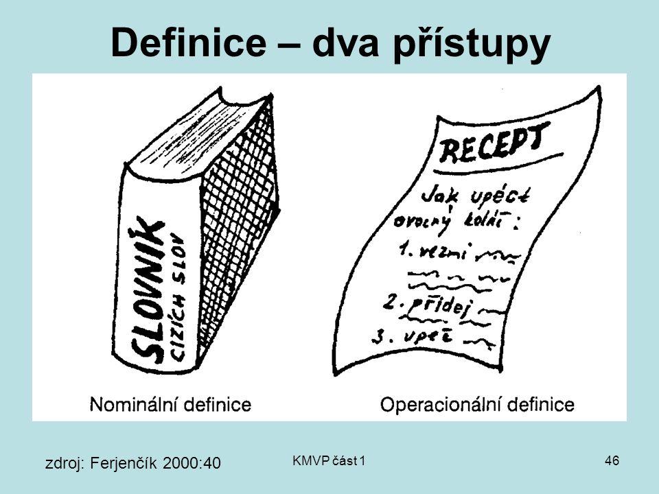 KMVP část 146 Definice – dva přístupy zdroj: Ferjenčík 2000:40