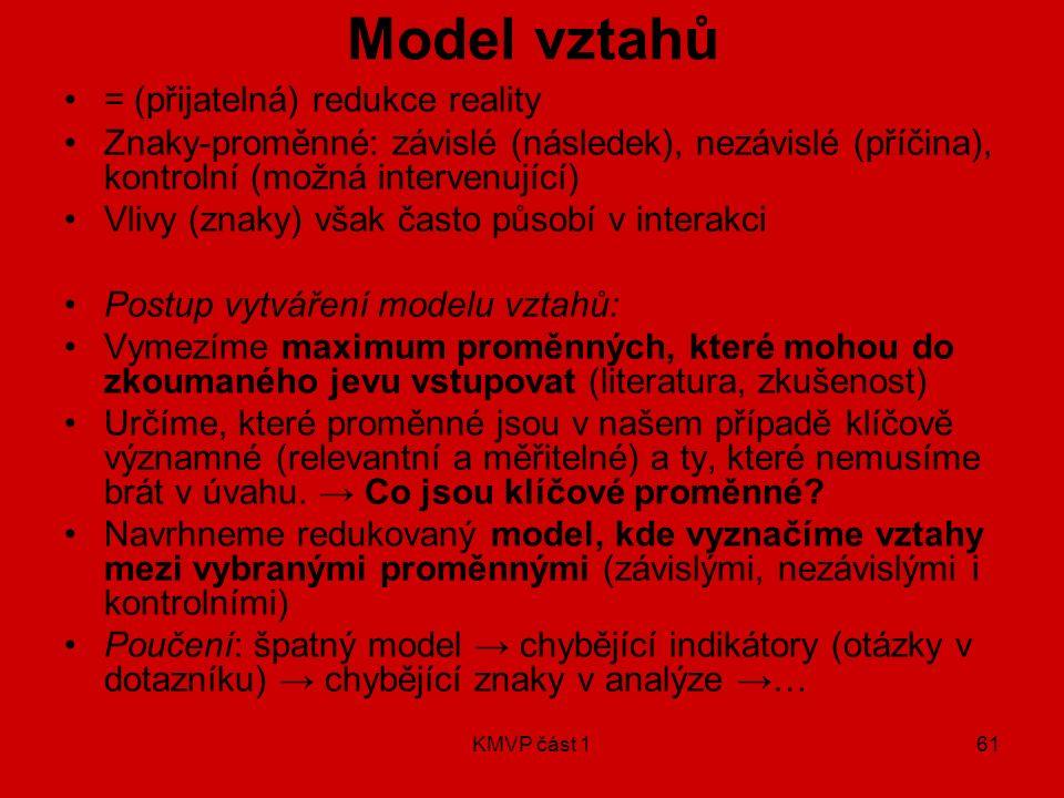 KMVP část 161 Model vztahů = (přijatelná) redukce reality Znaky-proměnné: závislé (následek), nezávislé (příčina), kontrolní (možná intervenující) Vli