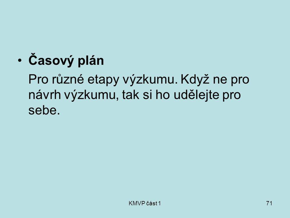 KMVP část 171 Časový plán Pro různé etapy výzkumu. Když ne pro návrh výzkumu, tak si ho udělejte pro sebe.
