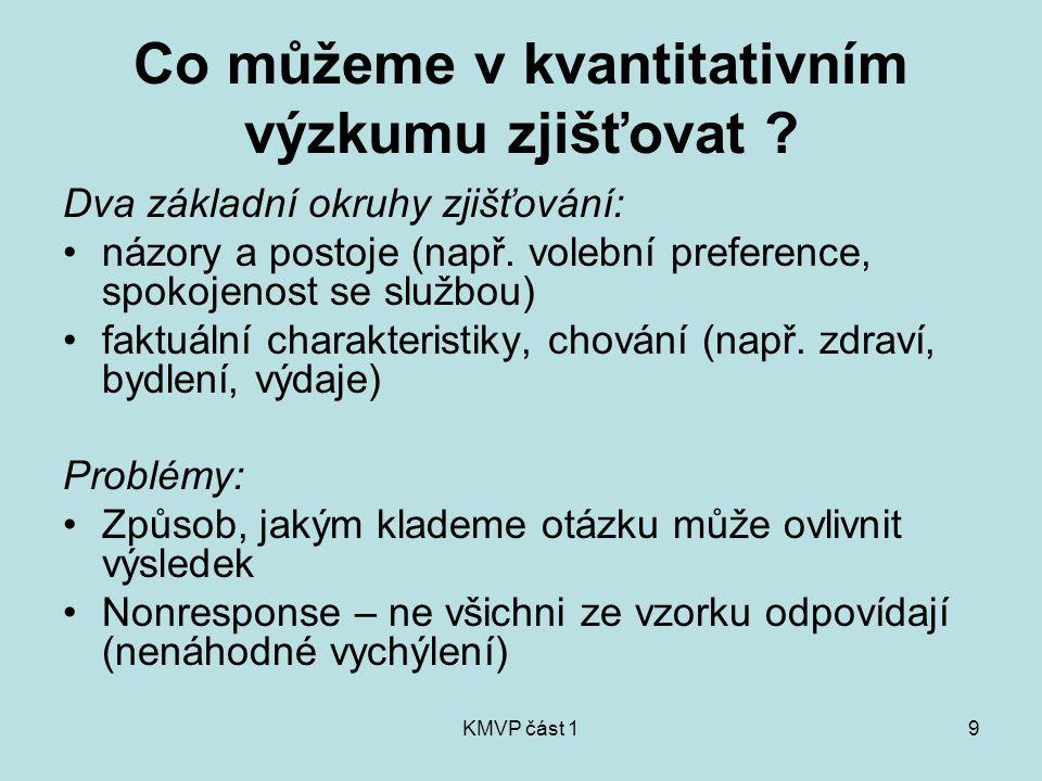 KMVP část 120 Přímé pozorování zaměřené, naplánované vnímání vybraných jevů.