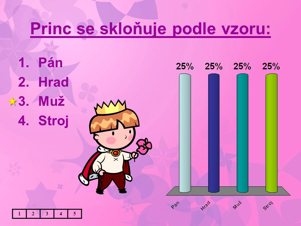 Princ se skloňuje podle vzoru: 1.Pán 2.Hrad 3.Muž 4.Stroj 12345