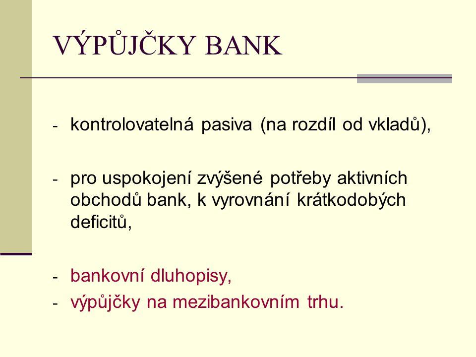 VÝPŮJČKY BANK - kontrolovatelná pasiva (na rozdíl od vkladů), - pro uspokojení zvýšené potřeby aktivních obchodů bank, k vyrovnání krátkodobých defici