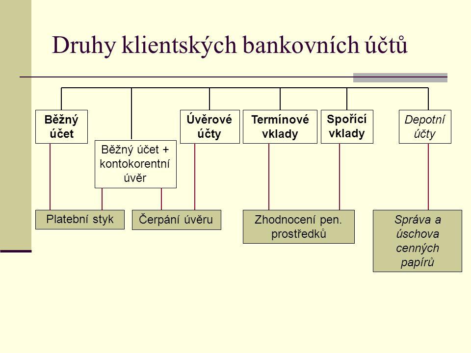 Druhy klientských bankovních účtů Běžný účet Běžný účet + kontokorentní úvěr Úvěrové účty Termínové vklady Spořící vklady Depotní účty Platební styk Č