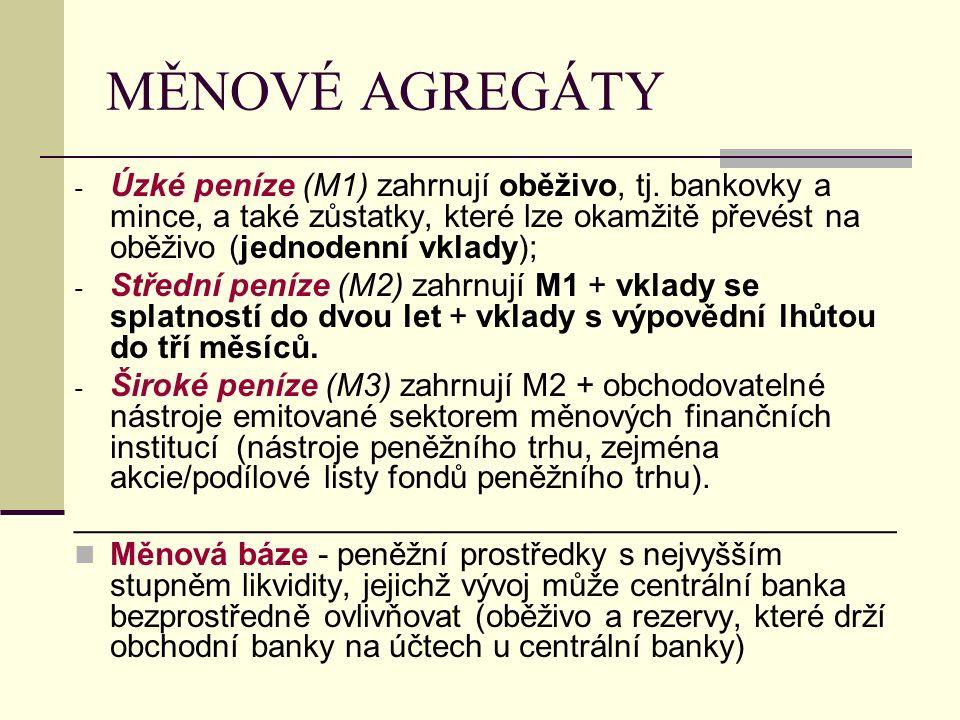 MĚNOVÉ AGREGÁTY - Úzké peníze (M1) zahrnují oběživo, tj. bankovky a mince, a také zůstatky, které lze okamžitě převést na oběživo (jednodenní vklady);