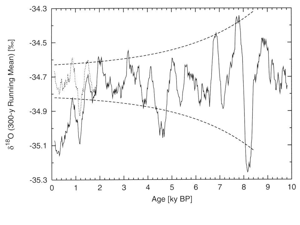 Příčiny přetrvávání bezlesí ve starém holocénu: - Pomalé šíření lesa v suchých nížinách (podporované kontinentálním klimatem až do eventu 8200) a v horských plohách - Velká geodiverzita v některých územích (říční kaňony, pískovcové oblasti, mokřady, prudké svahy v termofytiku).