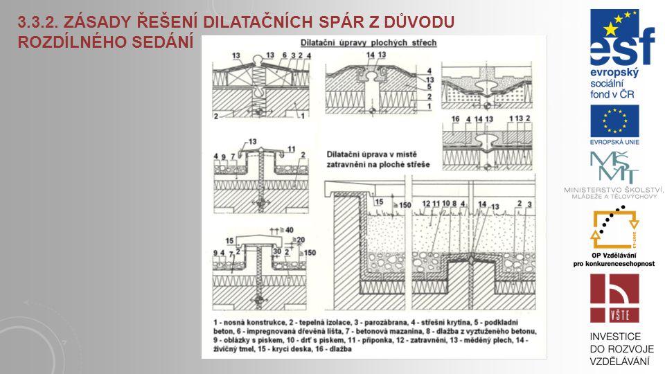 Dilatace ve stavebních konstrukcích :