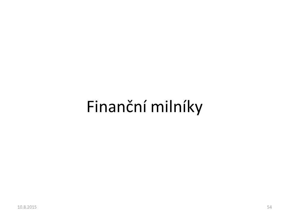 Finanční milníky 10.8.201554