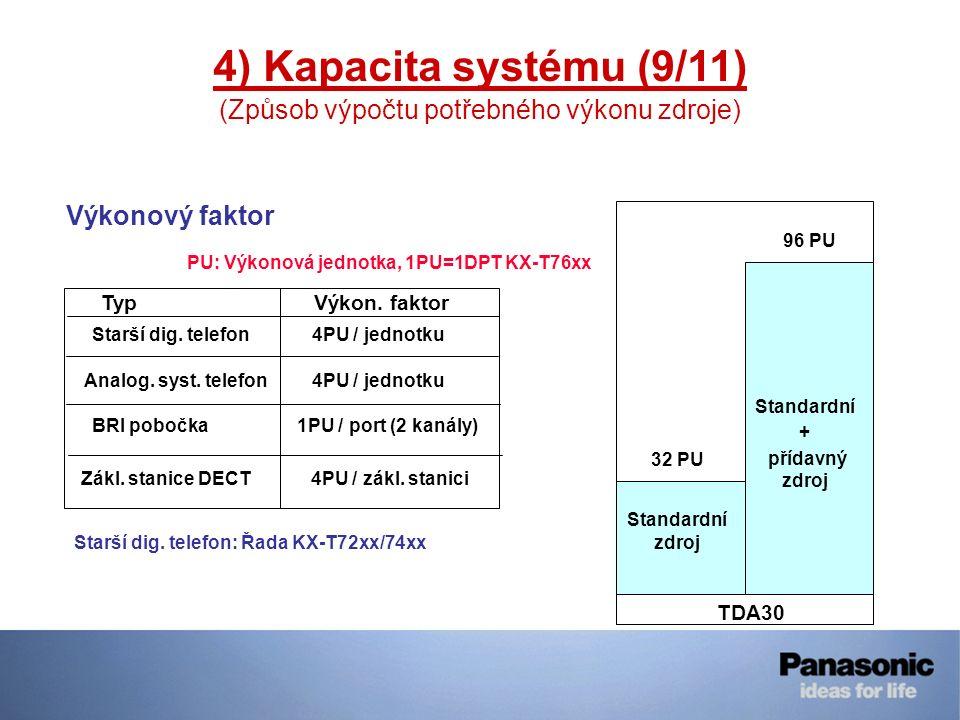 4) Kapacita systému (9/11) (Způsob výpočtu potřebného výkonu zdroje) Výkonový faktor PU: Výkonová jednotka, 1PU=1DPT KX-T76xx TypVýkon. faktor BRI pob