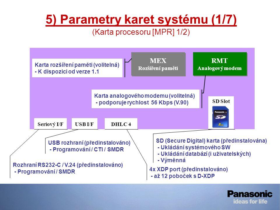 5) Parametry karet systému (1/7) (Karta procesoru [MPR] 1/2) SD Slot Seriový I/FUSB I/F RMT Analogový modem DHLC 4 Rozhraní RS232-C / V.24 (předinstal