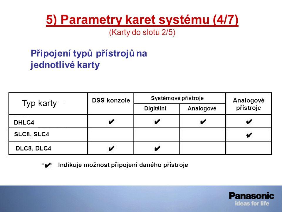 Typ karty DSS konzole DigitálníAnalogové Analogové přístroje Systémové přístroje DHLC4 SLC8, SLC4 DLC8, DLC4 Indikuje možnost připojení daného přístro