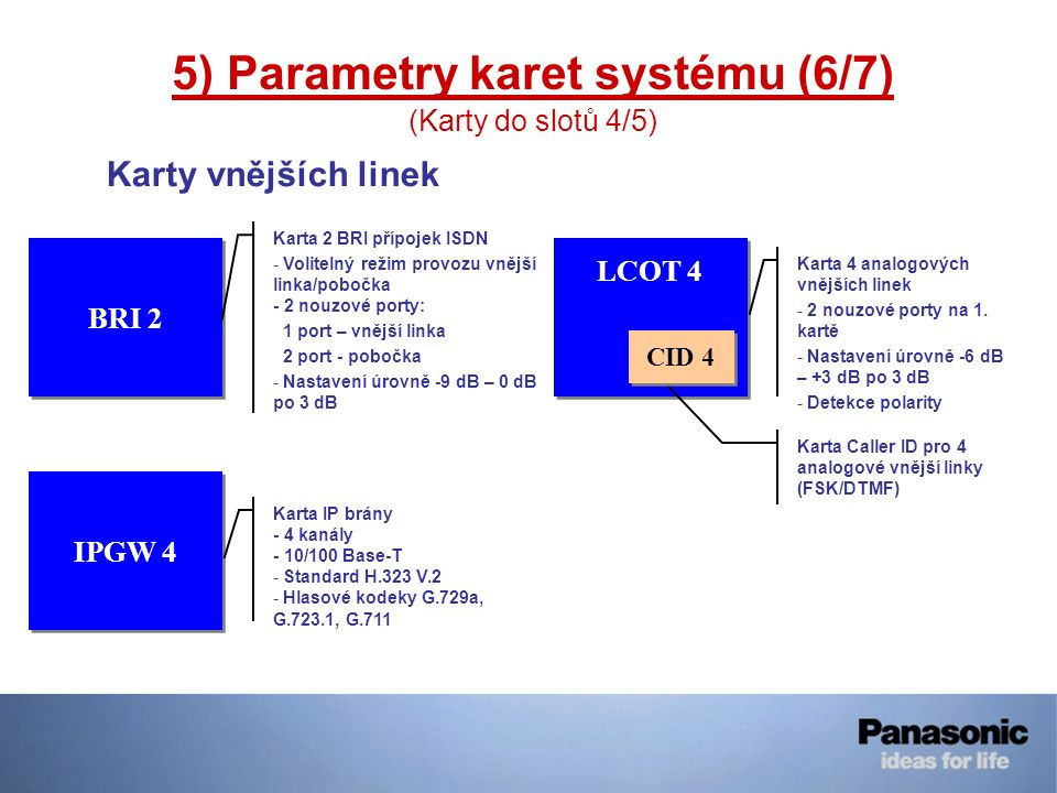BRI 2 IPGW 4 LCOT 4 Karta 2 BRI přípojek ISDN - Volitelný režim provozu vnější linka/pobočka - 2 nouzové porty: 1 port – vnější linka 2 port - pobočka