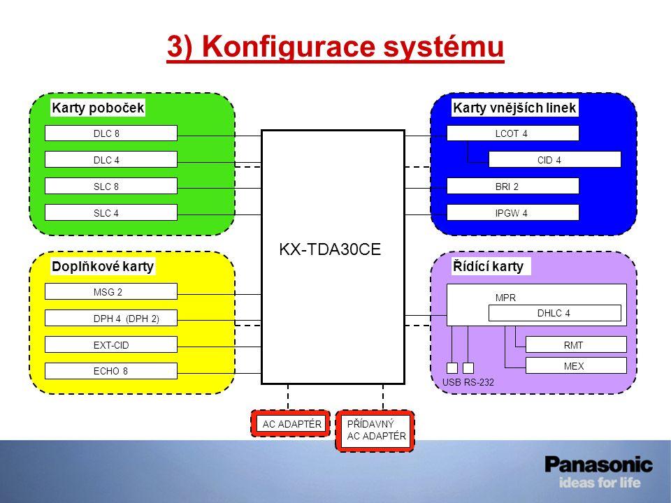 3) Konfigurace systému KX-TDA30CE DLC 8 DLC 4 SLC 8 SLC 4 Karty poboček LCOT 4 CID 4 BRI 2 IPGW 4 Karty vnějších linek MSG 2 DPH 4 (DPH 2) EXT-CID ECH