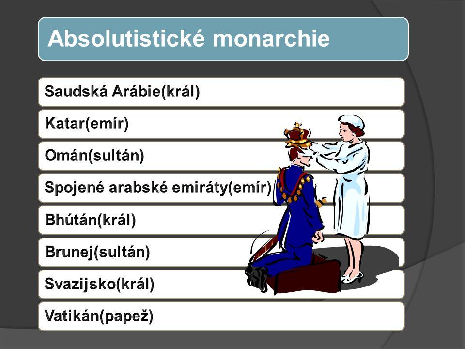 Absolutistické teokracie Vatikán Teokratická republika Írán