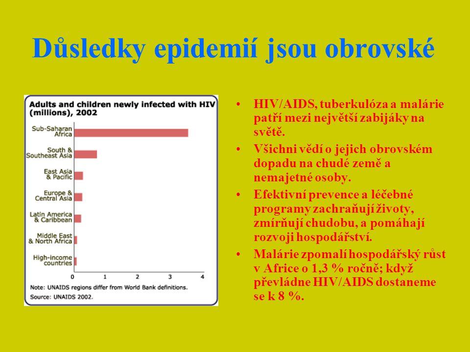 Největší zabijáci ve světě: HIV/AIDS, tuberkulóza