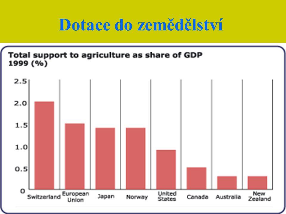 Liberalizace obchodu Tarify a kvóty na export textilu do vyspělých zemí stojí nerozvinuté země mnoho.