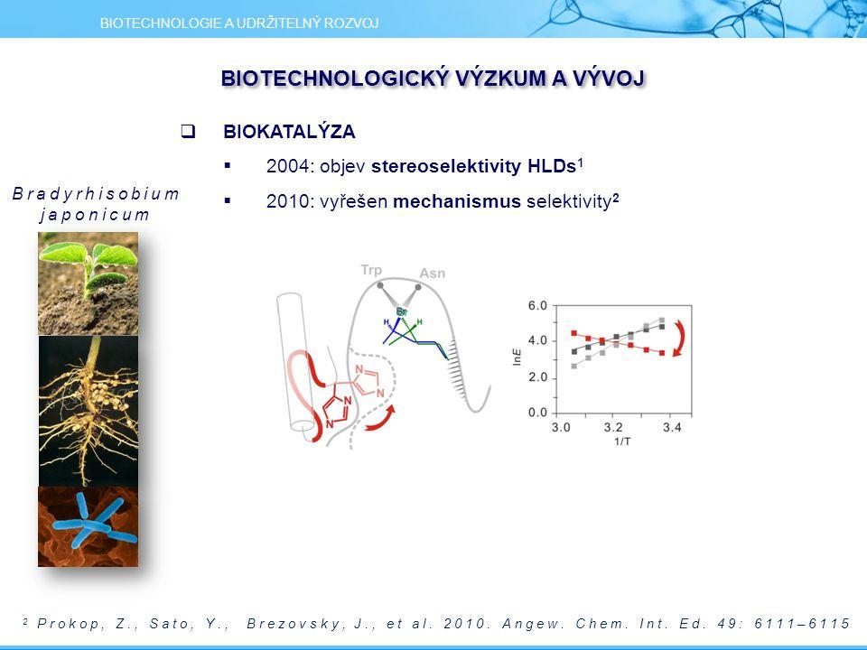 2 Prokop, Z., Sato, Y., Brezovsky, J., et al. 2010. Angew. Chem. Int. Ed. 49: 6111–6115 BIOTECHNOLOGIE A UDRŽITELNÝ ROZVOJ BIOTECHNOLOGICKÝ VÝZKUM A V