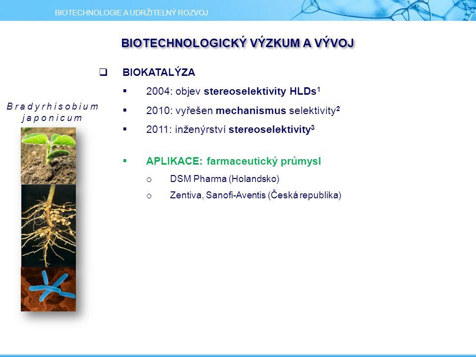 BIOTECHNOLOGIE A UDRŽITELNÝ ROZVOJ BIOTECHNOLOGICKÝ VÝZKUM A VÝVOJ  BIOKATALÝZA  2004: objev stereoselektivity HLDs 1  2010: vyřešen mechanismus selektivity 2  2011: inženýrství stereoselektivity 3  APLIKACE: farmaceutický průmysl o DSM Pharma (Holandsko) o Zentiva, Sanofi-Aventis (Česká republika) Bradyrhisobium japonicum