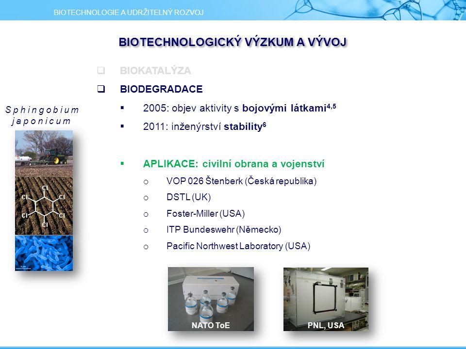 PNL, USA NATO ToE BIOTECHNOLOGIE A UDRŽITELNÝ ROZVOJ BIOTECHNOLOGICKÝ VÝZKUM A VÝVOJ  BIOKATALÝZA  BIODEGRADACE  2005: objev aktivity s bojovými látkami 4,5  2011: inženýrství stability 6  APLIKACE: civilní obrana a vojenství o VOP 026 Štenberk (Česká republika) o DSTL (UK) o Foster-Miller (USA) o ITP Bundeswehr (Německo) o Pacific Northwest Laboratory (USA) Sphingobium japonicum