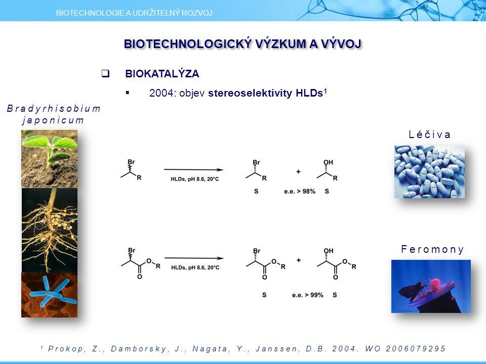 BIOKATALÝZA  2004: objev stereoselektivity HLDs 1 1 Prokop, Z., Damborsky, J., Nagata, Y., Janssen, D.B. 2004. WO 2006079295 Léčiva Feromony BIOTEC