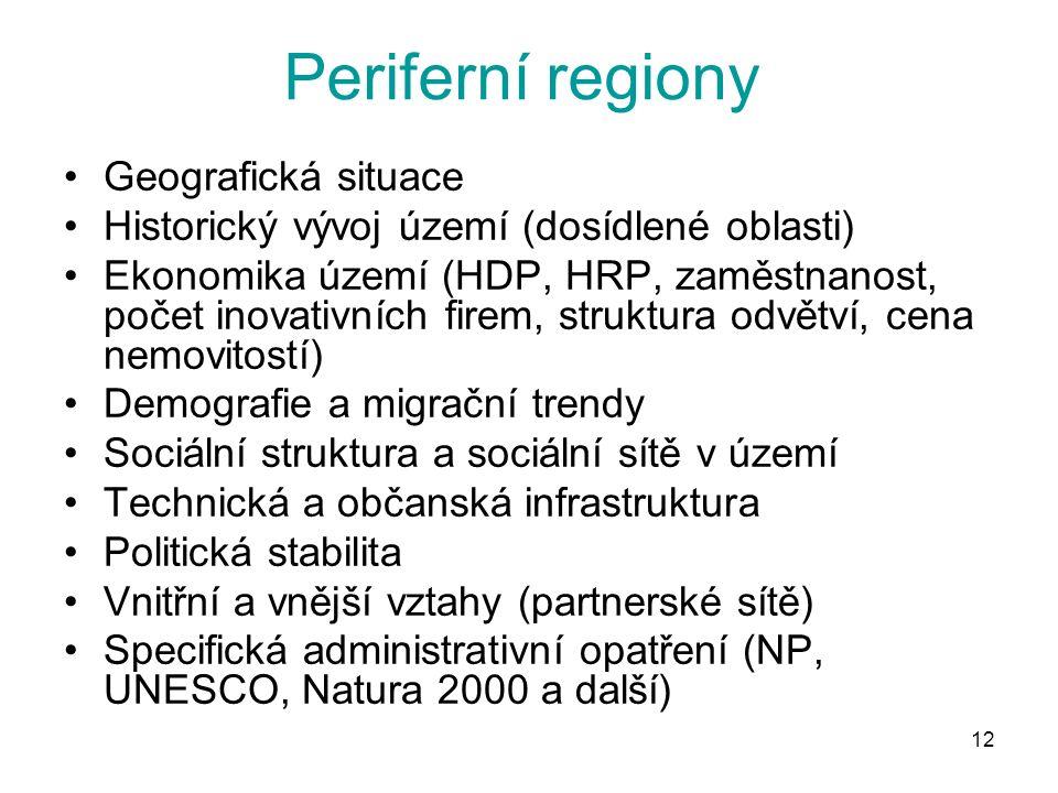 12 Periferní regiony Geografická situace Historický vývoj území (dosídlené oblasti) Ekonomika území (HDP, HRP, zaměstnanost, počet inovativních firem,