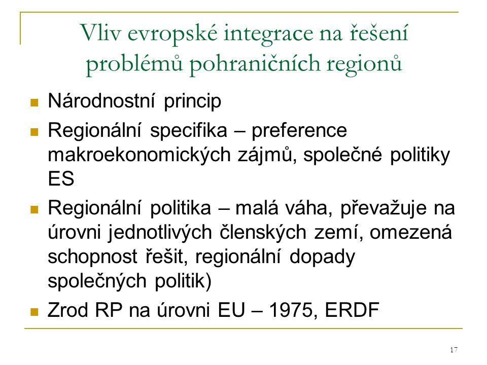 17 Vliv evropské integrace na řešení problémů pohraničních regionů Národnostní princip Regionální specifika – preference makroekonomických zájmů, spol