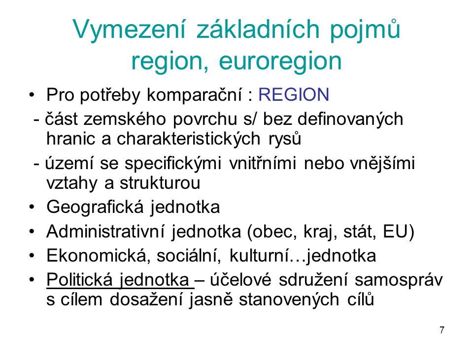 """8 Vymezení základních pojmů region, euroregion Politická regionalizace dobrovolný svazek obcí či zájmové sdružení obcí vznikající na základě společné kulturně historické identity území neformální útvar, jehož existence však ve svých důsledcích může vést k intenzívní spolupráci obcí a měst v příslušném území Přeshraniční spolupráce, příhraniční spolupráce Iniciace """"bottom – up """"zdola (přirozené potřeby a priority) Dobrovolné zapojení do různých ekonomických, sociálních, kulturních i politických aktivit"""
