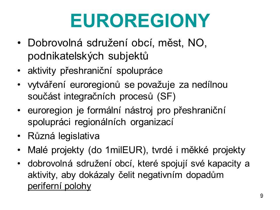 9 EUROREGIONY Dobrovolná sdružení obcí, měst, NO, podnikatelských subjektů aktivity přeshraniční spolupráce vytváření euroregionů se považuje za nedíl