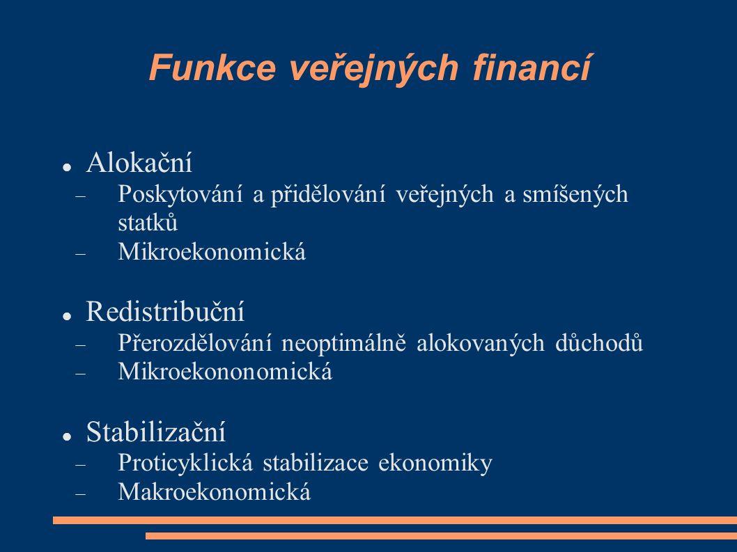 Funkce veřejných financí Alokační  Poskytování a přidělování veřejných a smíšených statků  Mikroekonomická Redistribuční  Přerozdělování neoptimálně alokovaných důchodů  Mikroekononomická Stabilizační  Proticyklická stabilizace ekonomiky  Makroekonomická