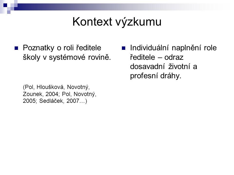 Kontext výzkumu Poznatky o roli ředitele školy v systémové rovině.