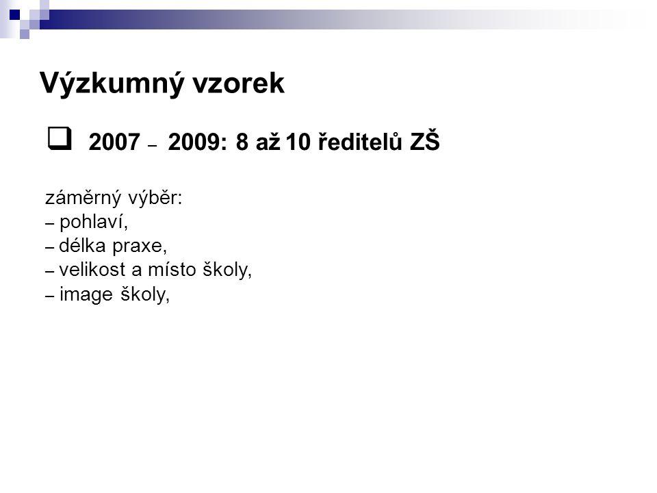 Výzkumný vzorek  2007 – 2009: 8 až 10 ředitelů ZŠ záměrný výběr: – pohlaví, – délka praxe, – velikost a místo školy, – image školy,