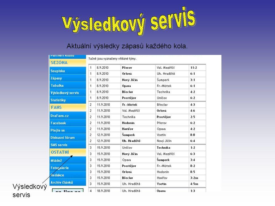 Aktuální výsledky zápasů každého kola. Výsledkový servis
