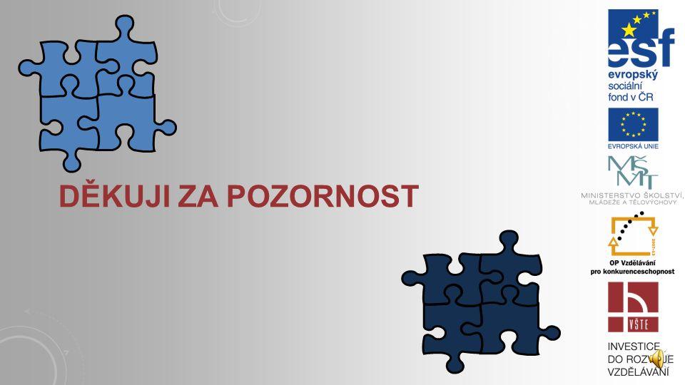 POUŽITÁ LITERATURA HOŘEJŠÍ, Bronislava. Mikroekonomie: základní kurs. 5., aktualiz. vyd. Praha: Management Press, 2010, 574 s. ISBN 978-80-7261-218-5.