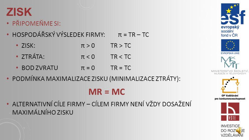 ZISK PŘIPOMEŇME SI: HOSPODÁŘSKÝ VÝSLEDEK FIRMY: π = TR – TC ZISK: π > 0 TR > TC ZTRÁTA: π < 0 TR < TC BOD ZVRATU π = 0 TR = TC PODMÍNKA MAXIMALIZACE ZISKU (MINIMALIZACE ZTRÁTY): MR = MC ALTERNATIVNÍ CÍLE FIRMY – CÍLEM FIRMY NENÍ VŽDY DOSAŽENÍ MAXIMÁLNÍHO ZISKU