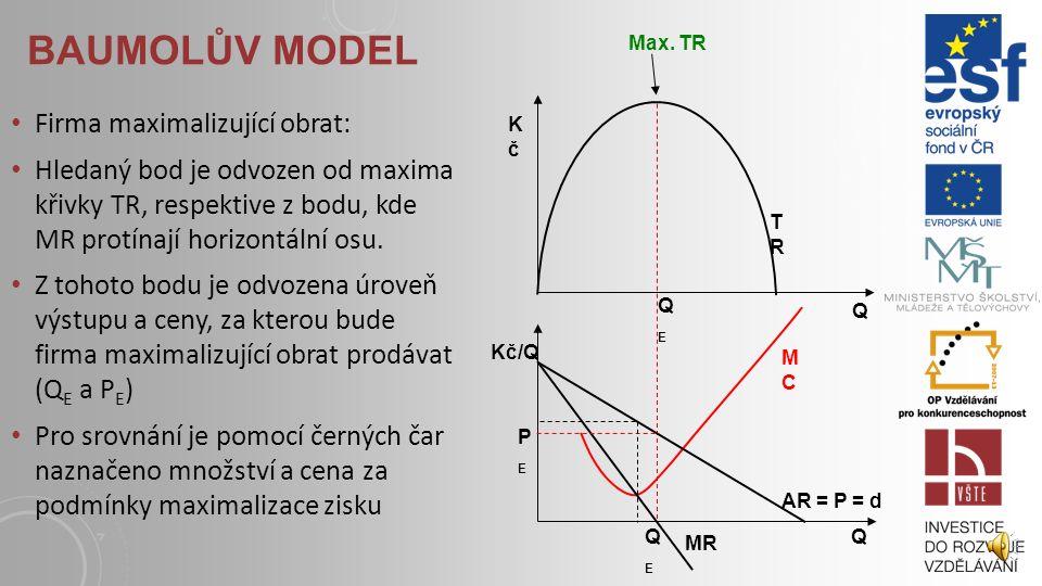 BAUMOLŮV MODEL Bod maximálního obratu: výstup, při kterém firma dosáhne maximální úrovně celkových příjmů. Maximum TR je zároveň bodem, kde jsou mezní