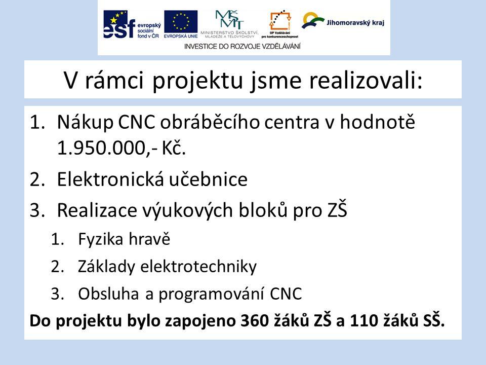 V rámci projektu jsme realizovali: 1.Nákup CNC obráběcího centra v hodnotě 1.950.000,- Kč.