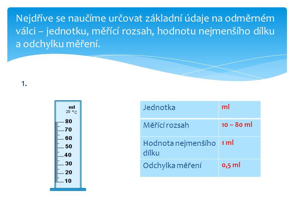Jednotka ml Měřící rozsah 5 – 100 ml Hodnota nejmenšího dílku 5 ml Odchylka měření 2,5 ml 50 60 70 ml 80 90 100 2.
