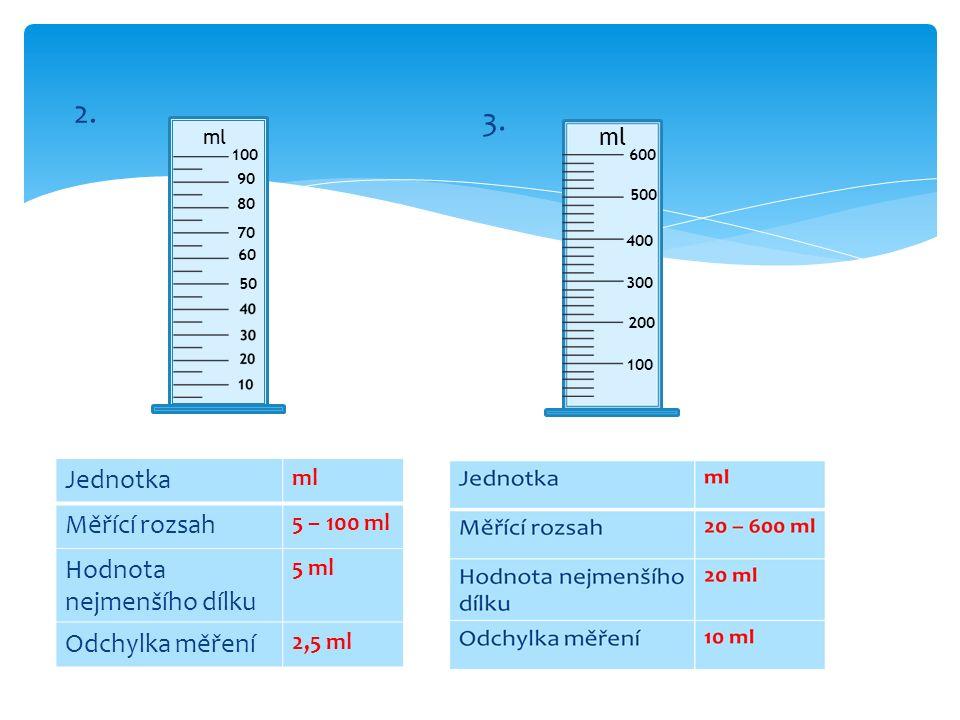 Jednotka ml Měřící rozsah 5 – 100 ml Hodnota nejmenšího dílku 5 ml Odchylka měření 2,5 ml 50 60 70 ml 80 90 100 2. ml 100 200 300 400 500 600 3.