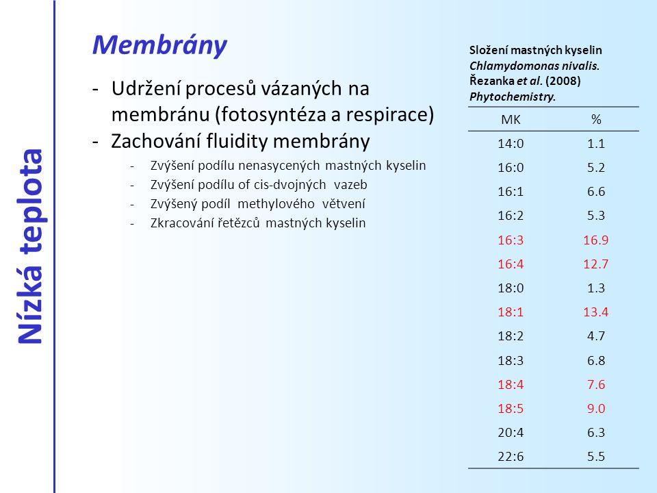 -Udržení procesů vázaných na membránu (fotosyntéza a respirace) -Zachování fluidity membrány -Zvýšení podílu nenasycených mastných kyselin -Zvýšení po