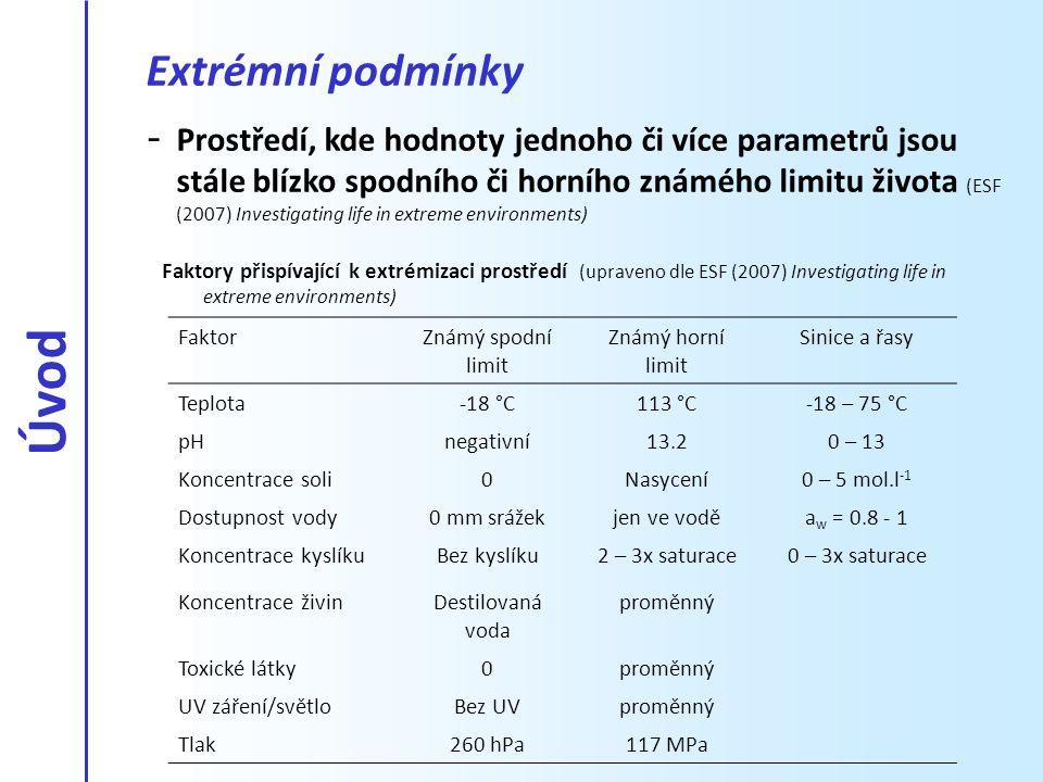 Extrémní podmínky Faktory přispívající k extrémizaci prostředí (upraveno dle ESF (2007) Investigating life in extreme environments) FaktorZnámý spodní