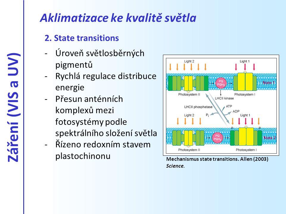 2. State transitions -Úroveň světlosběrných pigmentů -Rychlá regulace distribuce energie -Přesun anténních komplexů mezi fotosystémy podle spektrálníh