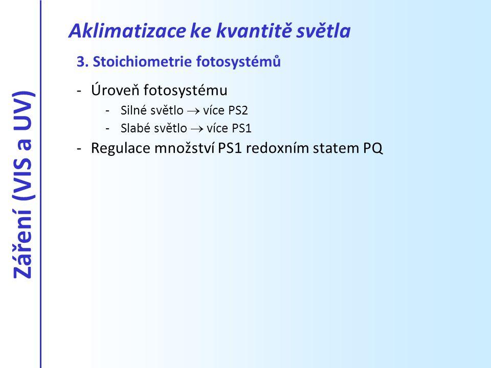 3. Stoichiometrie fotosystémů -Úroveň fotosystému -Silné světlo  více PS2 -Slabé světlo  více PS1 -Regulace množství PS1 redoxním statem PQ Záření (