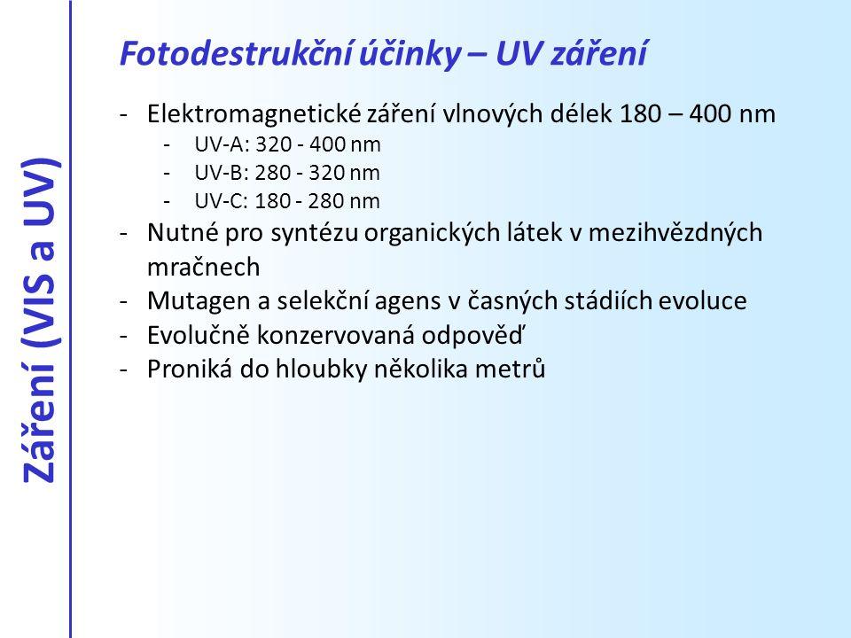 -Elektromagnetické záření vlnových délek 180 – 400 nm -UV-A: 320 - 400 nm -UV-B: 280 - 320 nm -UV-C: 180 - 280 nm -Nutné pro syntézu organických látek