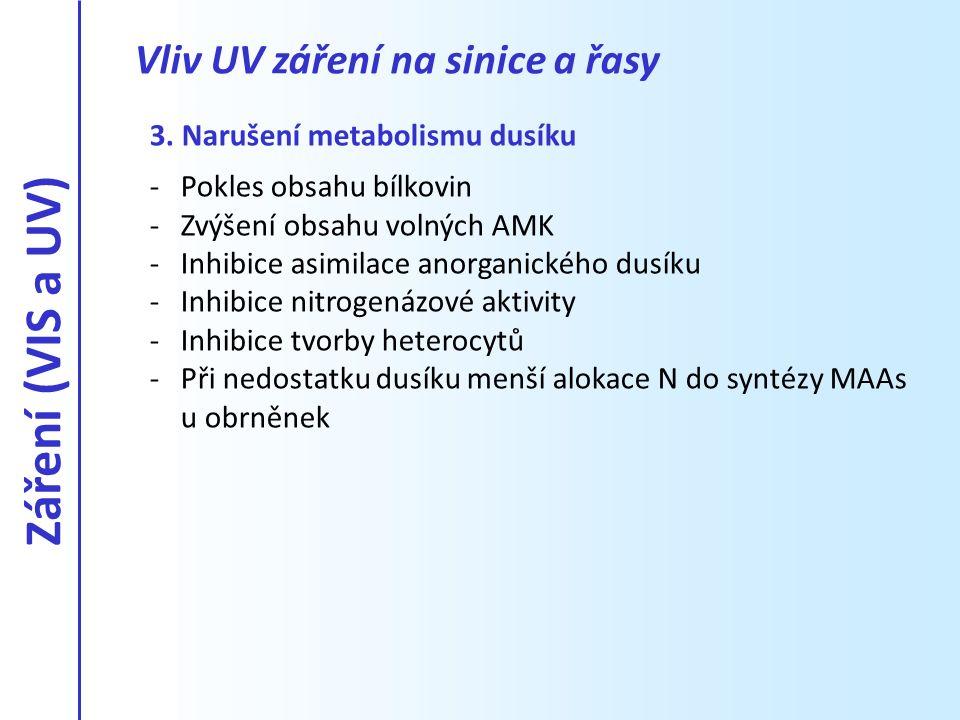 3. Narušení metabolismu dusíku -Pokles obsahu bílkovin -Zvýšení obsahu volných AMK -Inhibice asimilace anorganického dusíku -Inhibice nitrogenázové ak