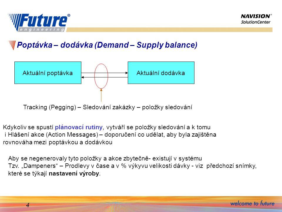 4 Poptávka – dodávka (Demand – Supply balance) Aktuální poptávkaAktuální dodávka Tracking (Pegging) – Sledování zakázky – položky sledování Kdykoliv s