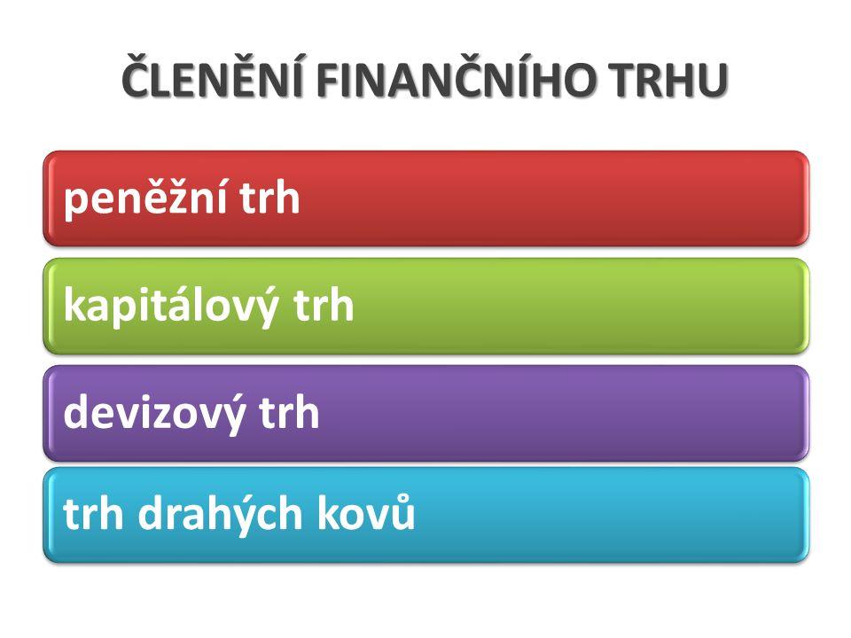 ČLENĚNÍ FINANČNÍHO TRHU peněžní trhkapitálový trhdevizový trhtrh drahých kovů
