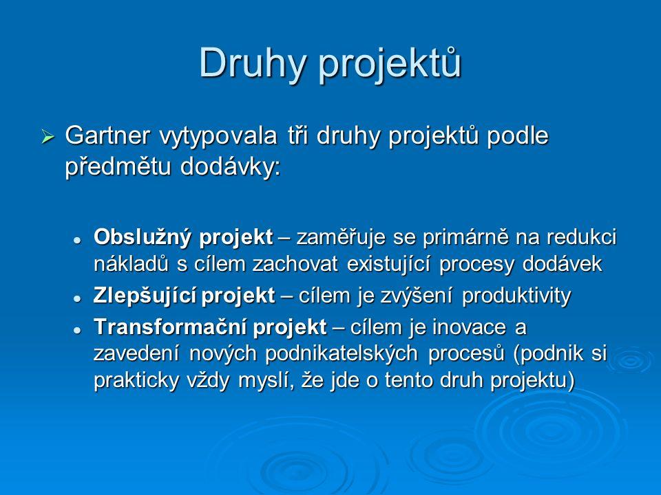 Druhy projektů  Gartner vytypovala tři druhy projektů podle předmětu dodávky: Obslužný projekt – zaměřuje se primárně na redukci nákladů s cílem zach