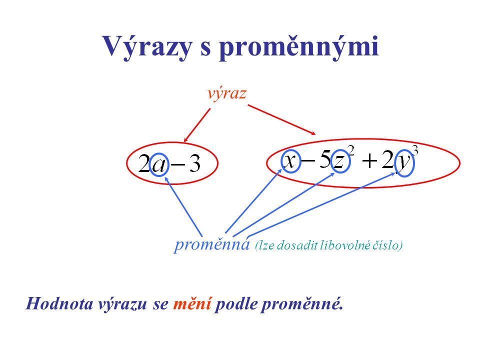 Výrazy s proměnnými výraz proměnná (lze dosadit libovolné číslo) Hodnota výrazu se mění podle proměnné.