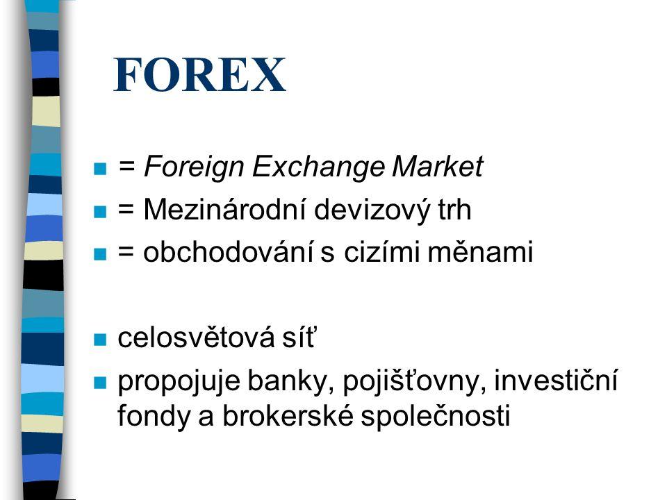 FOREX n = Foreign Exchange Market n = Mezinárodní devizový trh n = obchodování s cizími měnami n celosvětová síť n propojuje banky, pojišťovny, invest