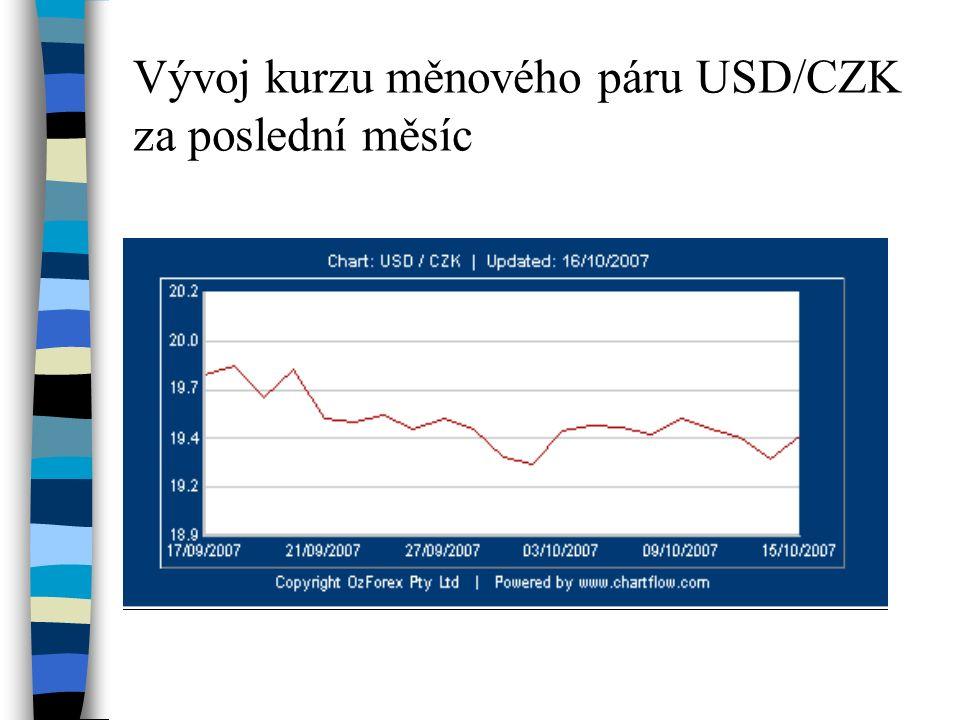 FUNGOVÁNÍ FOREXU III n zisk nákupem nebo prodejem určité měny za jinou měnu n při vzestupu i poklesu kurzu n dlouhá pozice - předpokládá růst ceny (nakupuje, aby později prodal dráž) n krátká pozice - čeká pokles ceny (prodává, aby později nakoupil levněji) n S každým obchodem investor současně otevírá dlouhou pozici v jedné měně a krátkou pozici ve druhé měně.
